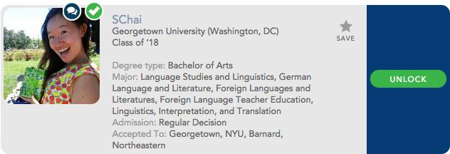 Essay on my university in german language